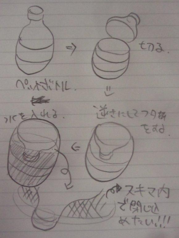 蚊取りペットボトル(※雨水のみ)の目的をイラストにした図