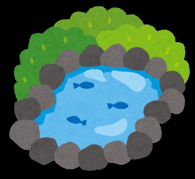 魚が泳ぐ、石で囲まれた池のイラスト