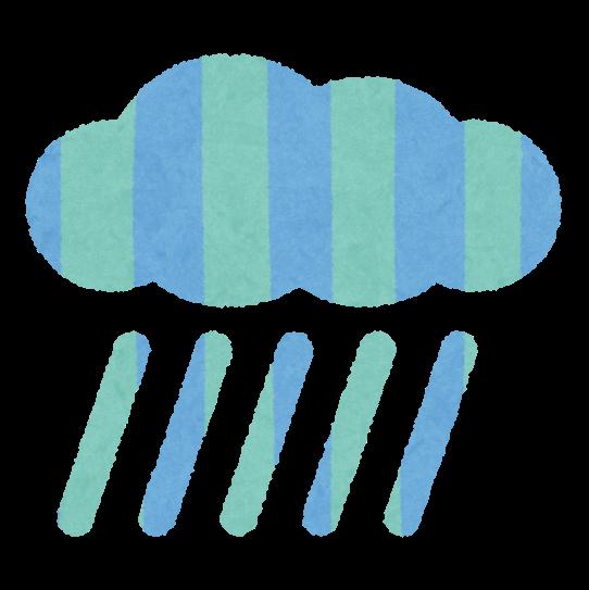 雨と雨雲のイラスト